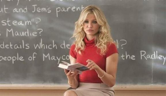 Резюме учителя английского языка: как правильно составить, образец