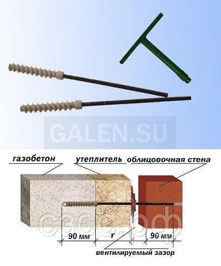 анкер для газобетона Гален БПА (базальто пластиковый анкер) 230 6 мм