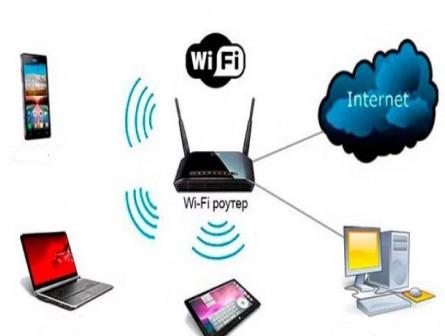 Установить настроить интернет Wi-Fi роутер