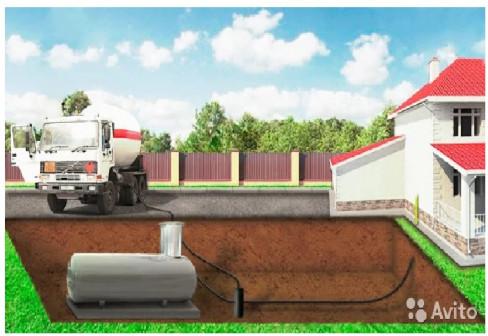 Газгольдер автономная газификация