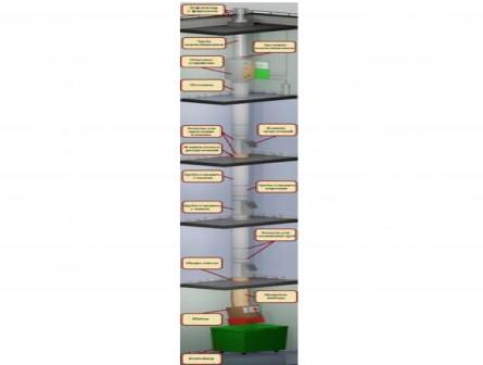 Cистема мусороудаления и бельепроводы