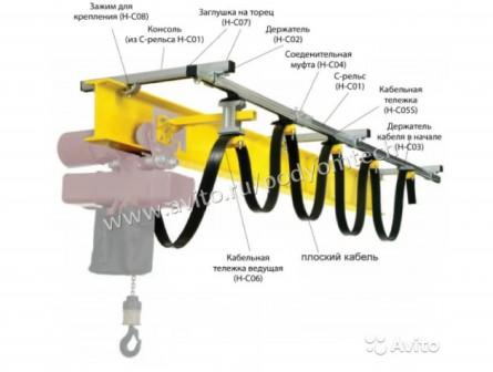 Токоподвод на кабельных тележках C-рельс