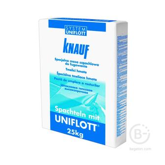 Шпатлевка гипсовая Uniflott Knauf 25 кг