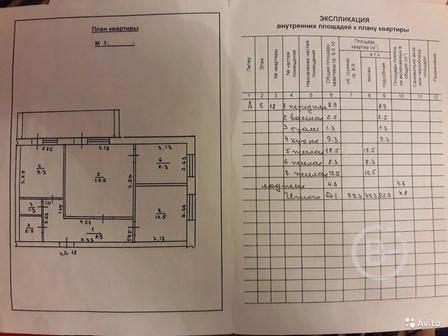 Продам свою квартиру в Крыму
