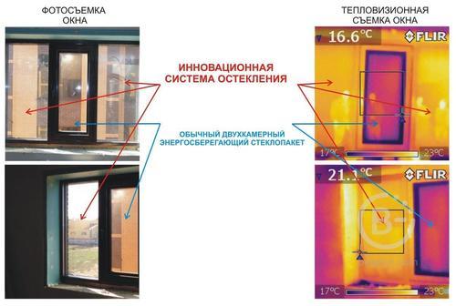 Инновационная сверхтеплая алюминиевая система остекления