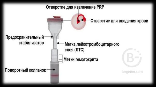 Пробирка YCELLBIO-KIT для L-PRP терапии