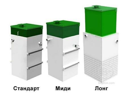 Монтаж и установка септиков в спб и ленинградской области