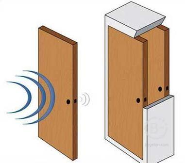 Звукоизоляция межкомнатной двери