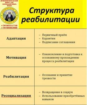 Крымский Душепопечительский центр для наркозависимых