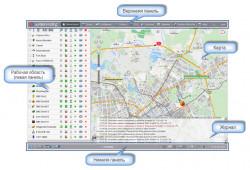 Программное обеспечение для GPS Глонасс мониторинга