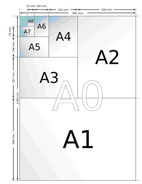 Печать плакаты, афиши А3 (297х420 мм) мелованная бумага 130 гм²