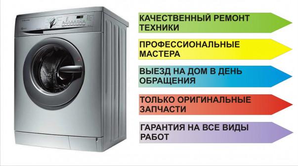 Вызов мастера по ремонту стиральных машин на дом по городу
