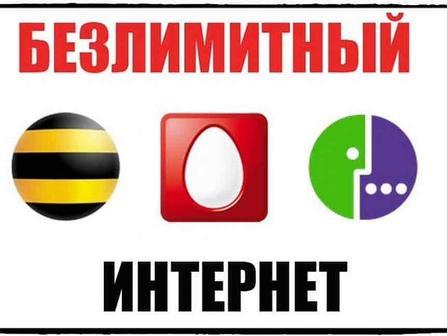 Компания Дешёвая связь