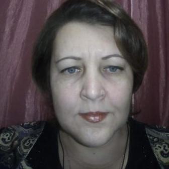 Левченко Ирина Леонидовна