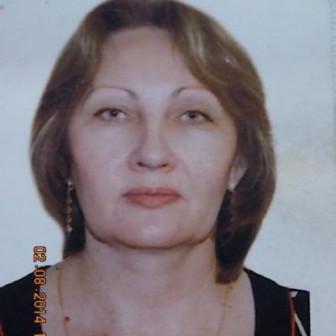 Котова Гульнара Минасхатовна