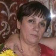 Быкова Ирина Анатольевна