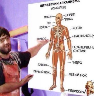 Панасенко  Оксана Валериевна