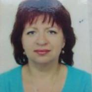 Котова Надежда Викторовна