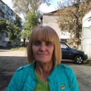 Баранова Наталья Владимировна