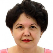 Зударева Надежда Александровна